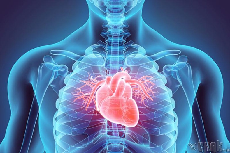 Зүрхний өвчин