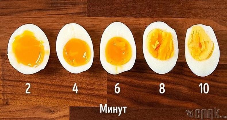 Өндөг чанахад хэр их хугацаа шаардлагатай вэ