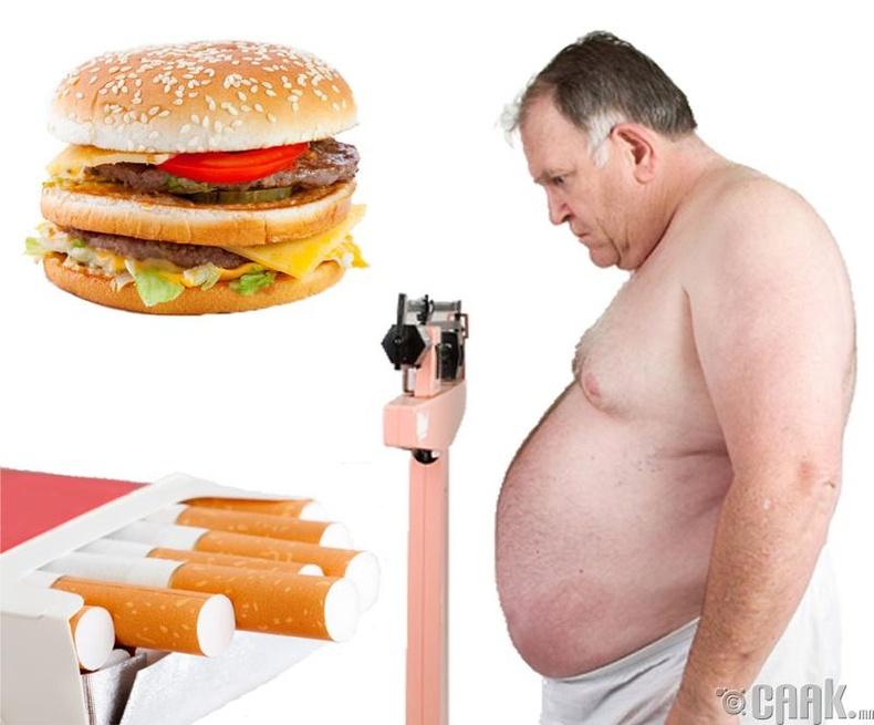 Зүрхний титэм судасны өвчнөөс сэргийлэх