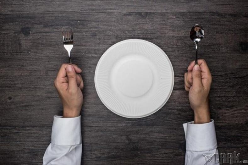 Оройн хоолоо алгасах