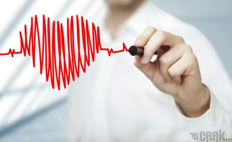 Зүрхний шигдээсээс сэргийлдэг