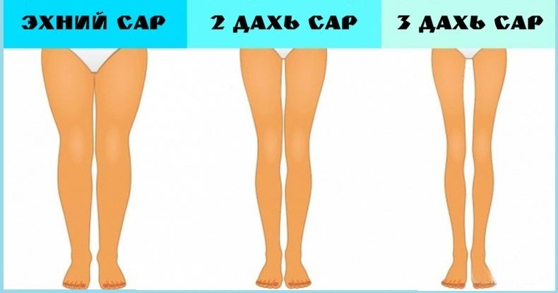 Унтахынхаа өмнө энэ дасгалыг 3 минут хийгээд, нарийхан гоолиг хөлтэй болоорой