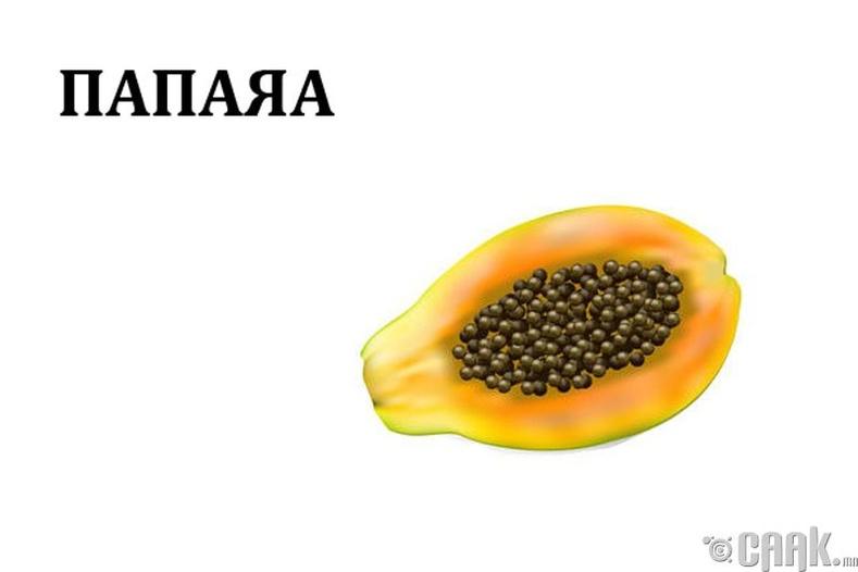 Папаяа