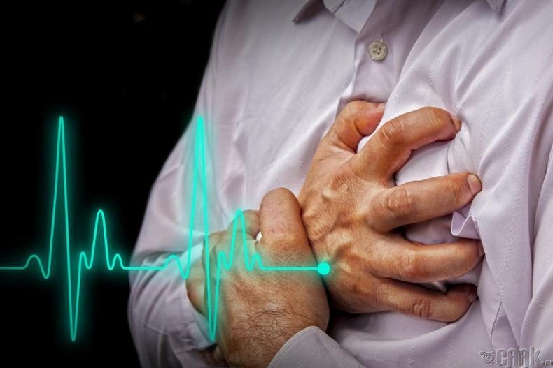 Зүрхний цохилт хэвийн бус