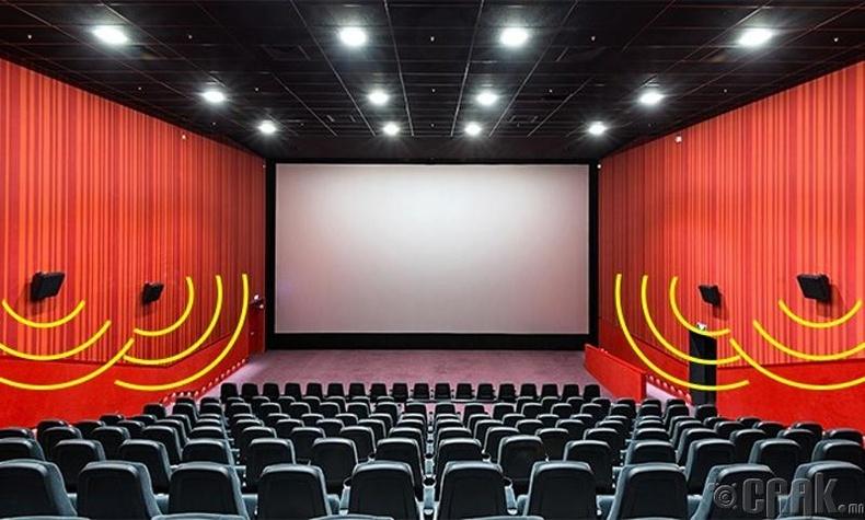 Кино театрын дуу, чимээ сонсголын эрхтэнд аюултай