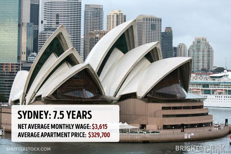 Австрали - Сидней