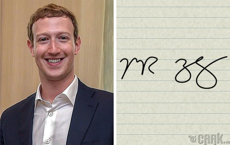 Марк Цукерберг (Mark Zuckerberg)