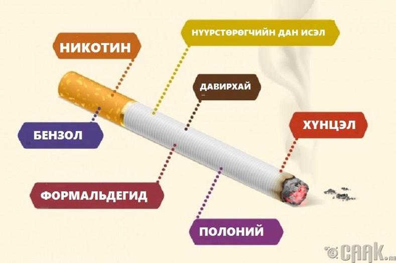 Янжуур тамхи