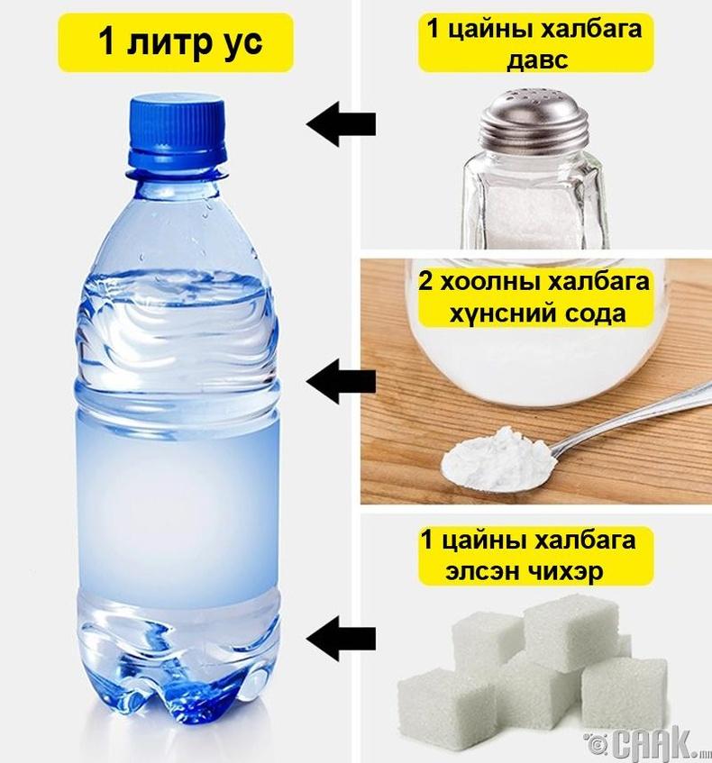 Хүнсний сода