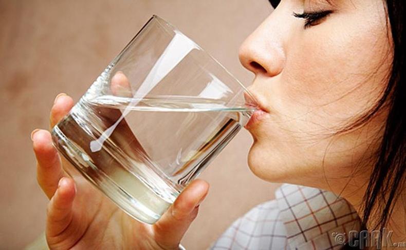 Усны дутагдал