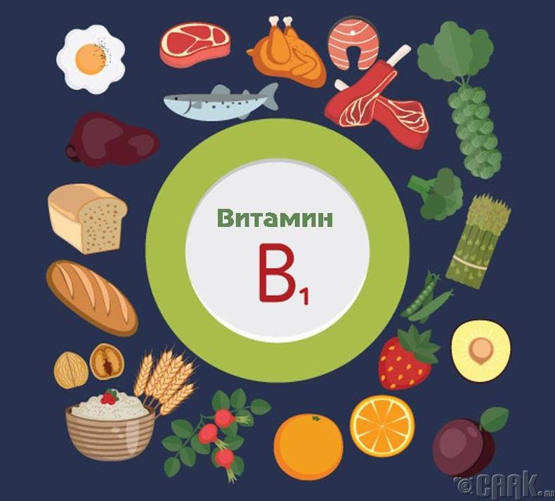 В1 витамин хэрэглэх