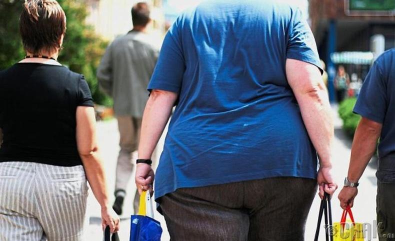 Муу холестрины хэмжээ ихэснэ