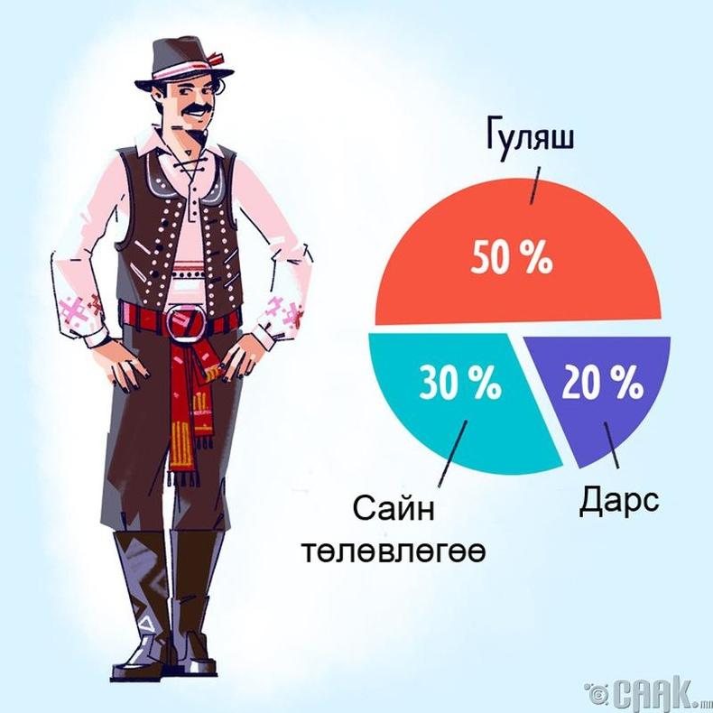 Румын