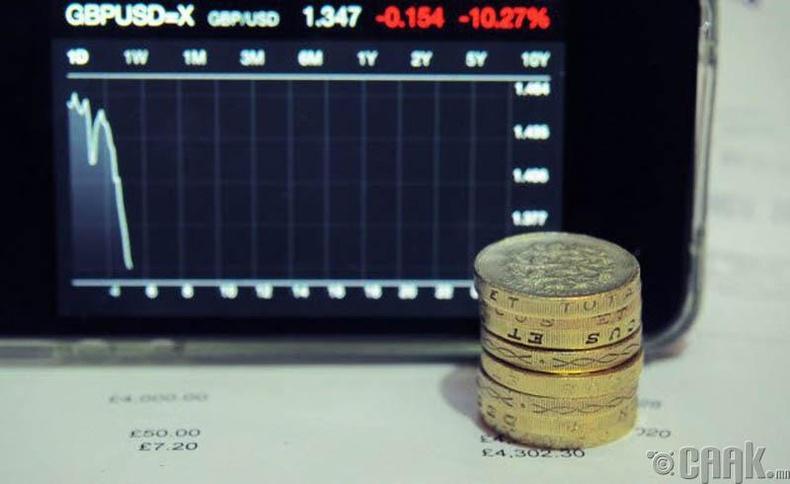 Их Британий фунт стерлинг доод цэгтээ хүрч унасан