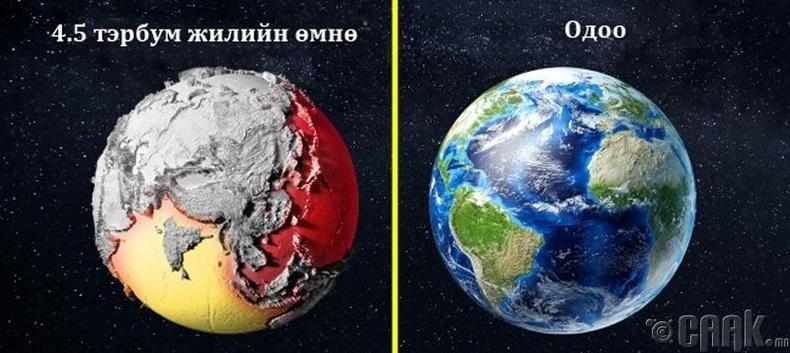 4.5 тэрбум жилийн өмнө дэлхий ямар байсан бэ?