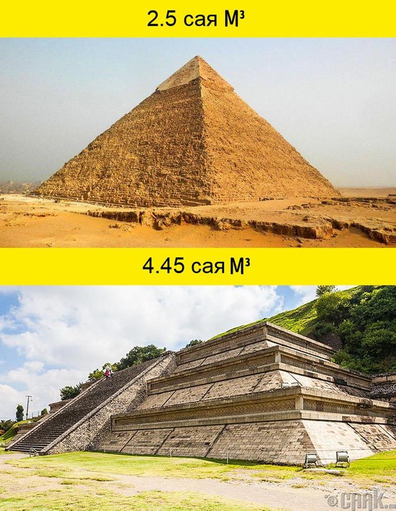 Египетийн цац суварга дэлхий дээрх хамгийн том байгууламж