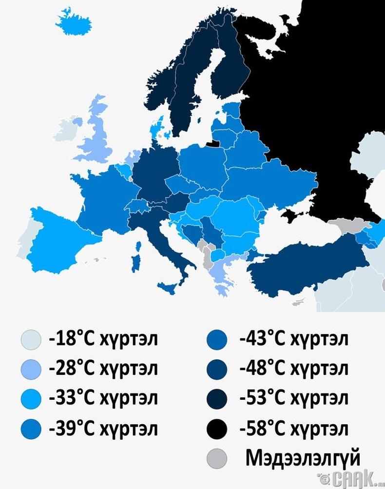 Нэгдүгээр сарын хамгийн доод температур, Европын улсуудад