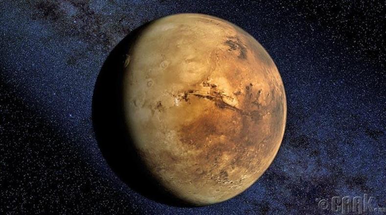 Ангараг руу тун удахгүй аялна