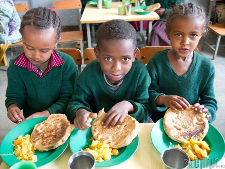 Өлсгөлөн, ядуурал