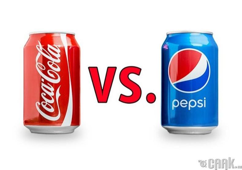 """""""Pepsi"""" vs. """"Coca Cola"""""""