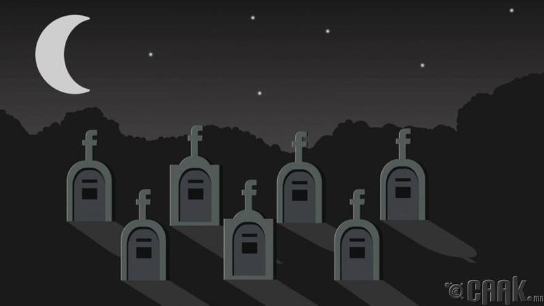 Нас барсан хүмүүсийн хаяг