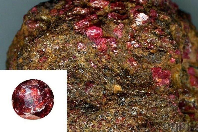 Пейнит (Painite)