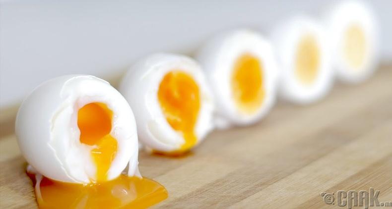 Өндөгний шарыг хэрэглэх хэрэггүй