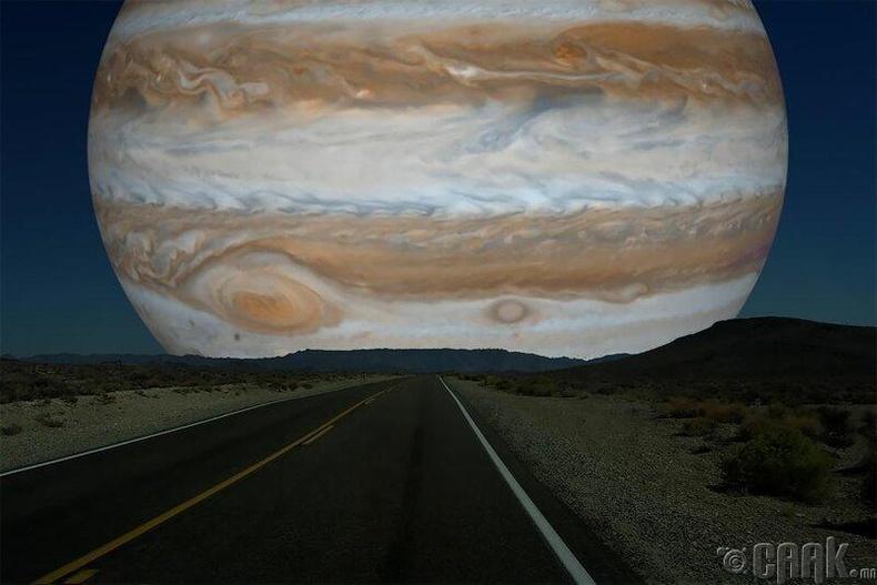 Бархасбадь гариг нь сарнаас 40 дахин том бөгөөд түүний хойд, өмнөд захыг харах боломжгүй юм
