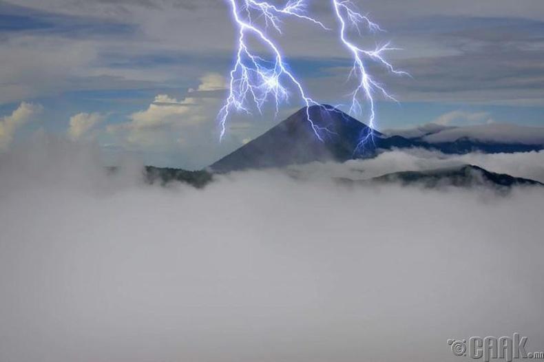Галт уулын цахилгаан
