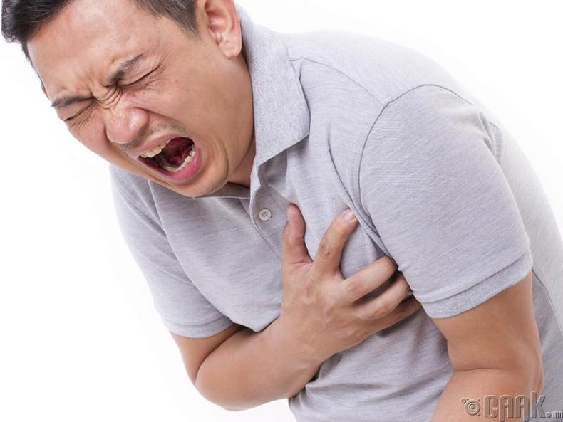 Зүрхний шигдээс болох