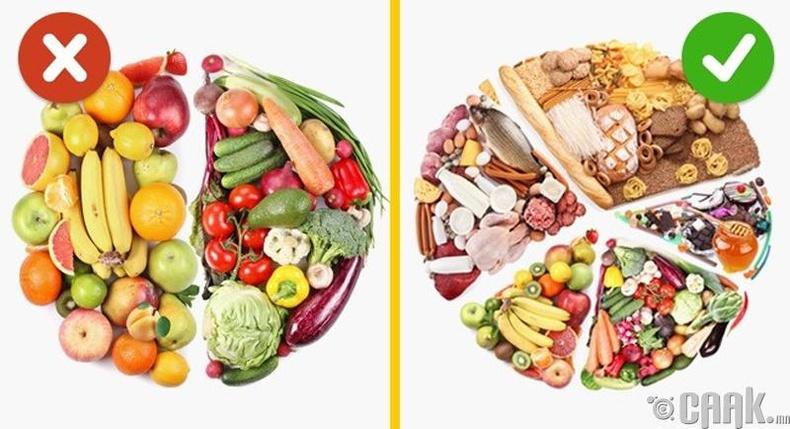 Эрүүл зөв хооллох