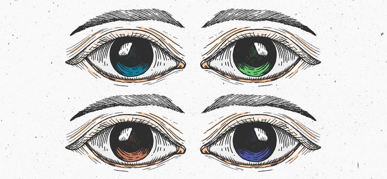 Нүдний солонгон бүрхүүл
