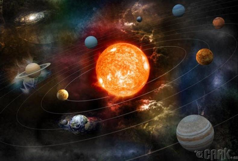 Гаригууд таталцлын хүч ялгаруулдаг