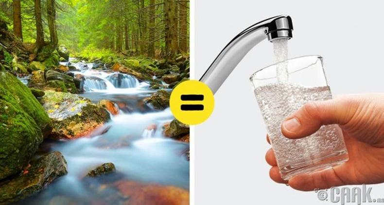 Байгалийн болон крантны ус