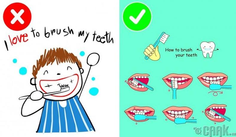 Шүдээ зөв угаах