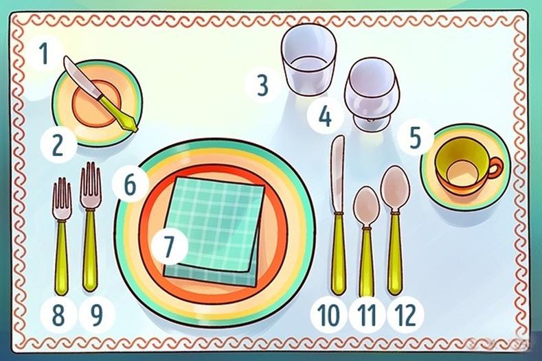 Хоолны ширээгээ хэрхэн зөв засах вэ?