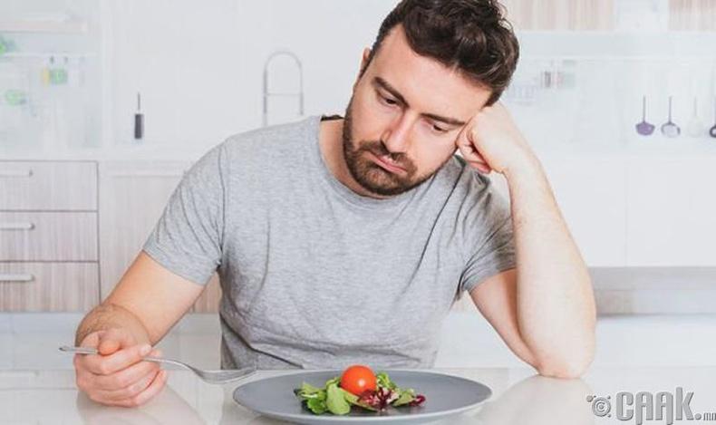 7. Хоолны дуршилгүй болно