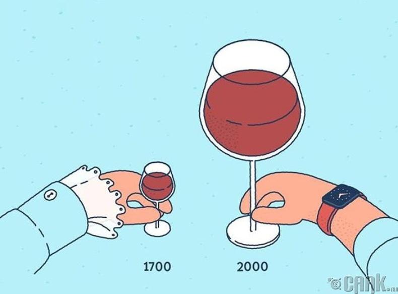Орчин үеийн дарсны хундага өнгөрсөн үеийнхээс 7 дахин том болсон