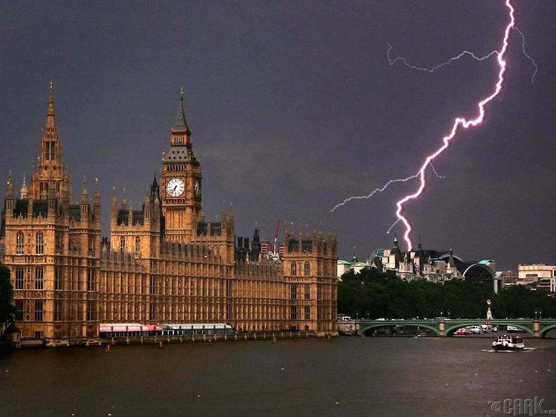Англи улс, Лондон хотын баруун хэсэг - 69.7%