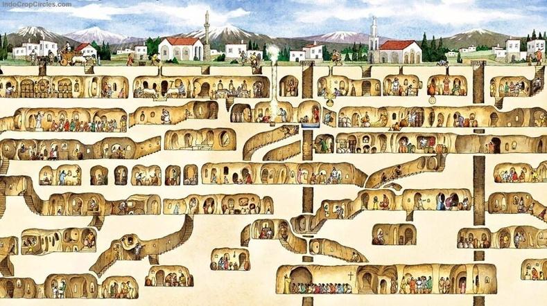Туркийн нутаг дахь эртний газар доорх хотын зураг