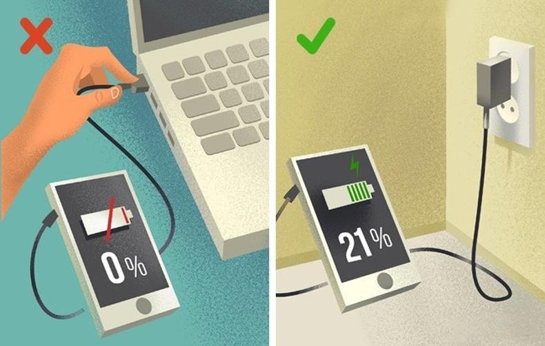 Гар утас болон компьютерийн эдэлгээг муутгадаг 20 алдаа