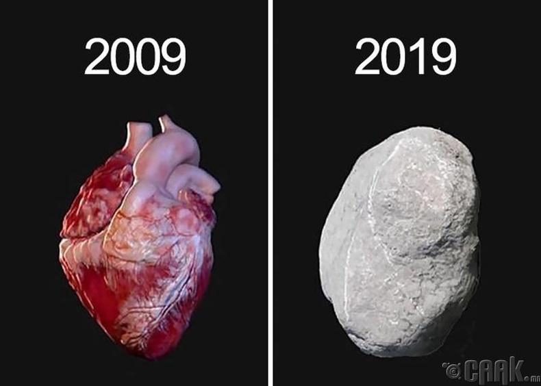 """""""10 Year Challenge""""-ийг элэглэсэн нь Хүний зүрх сэтгэлийн хувирал"""