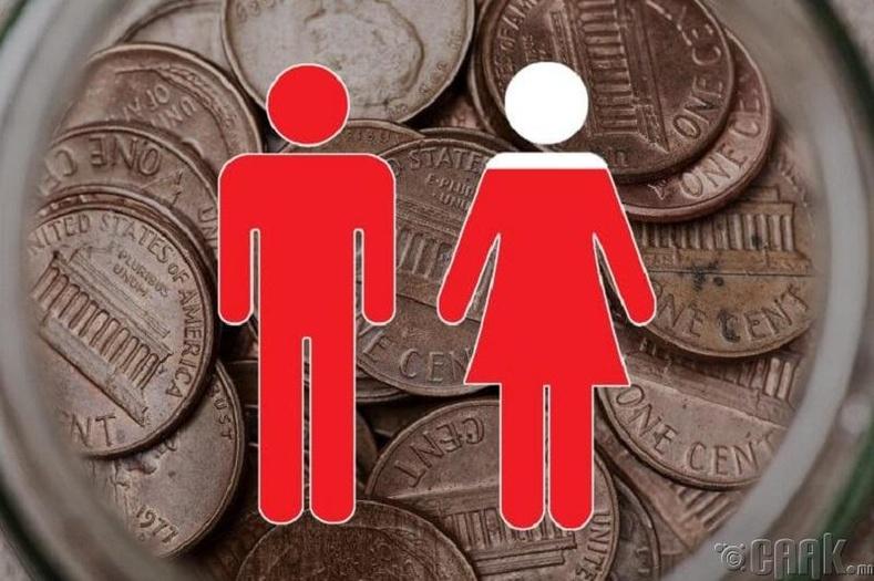 Эрчүүд эмэгтэйчүүдийн орлогын харьцаа
