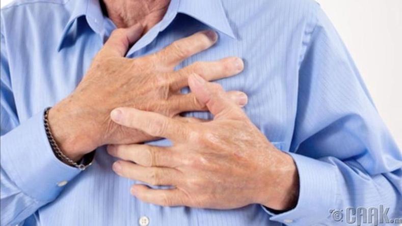 Зүрхний шигдээсээс хамгаална