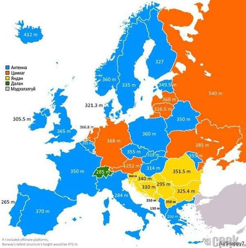 Европын орнуудын хамгийн өндөр байгууламж, метрээр болон төрлөөр