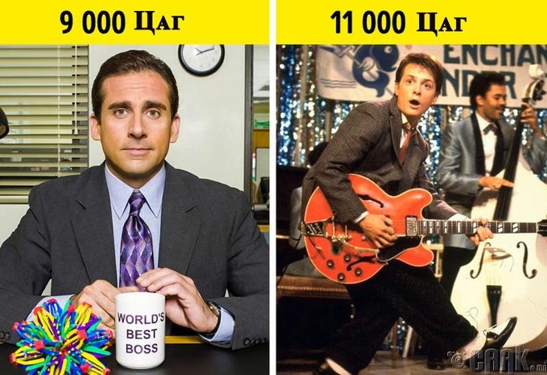 Мэргэжилтэн болохын тулд 10.000 цаг хэрэгтэй