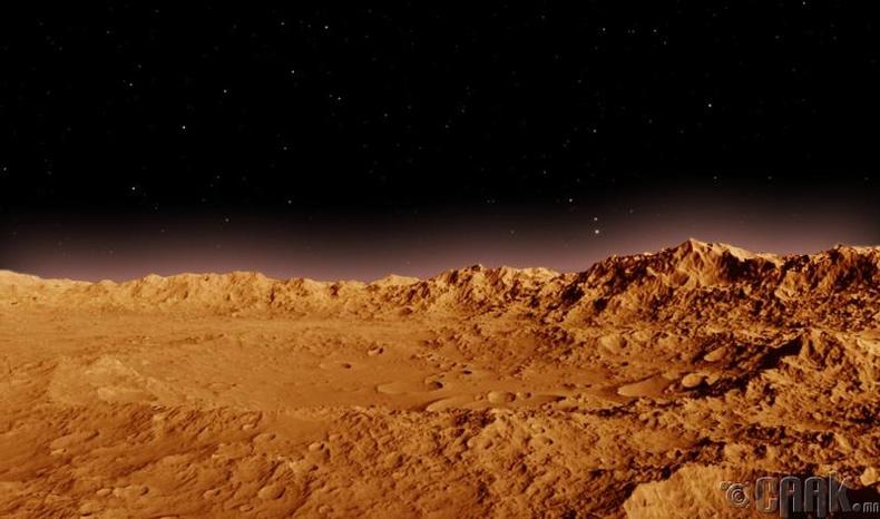 Ангараг дээрх ус