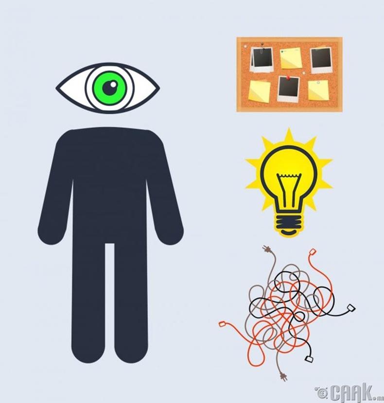 Төсөөлөгчид