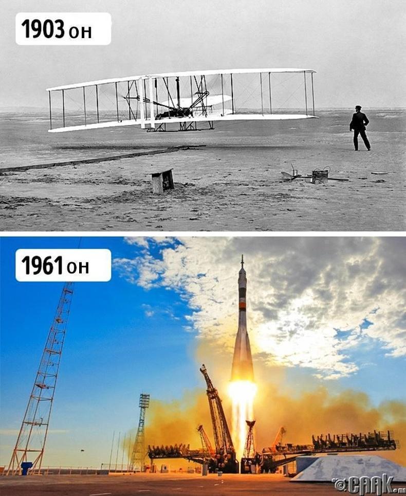 Анхны онгоцны болон сансрын нислэг