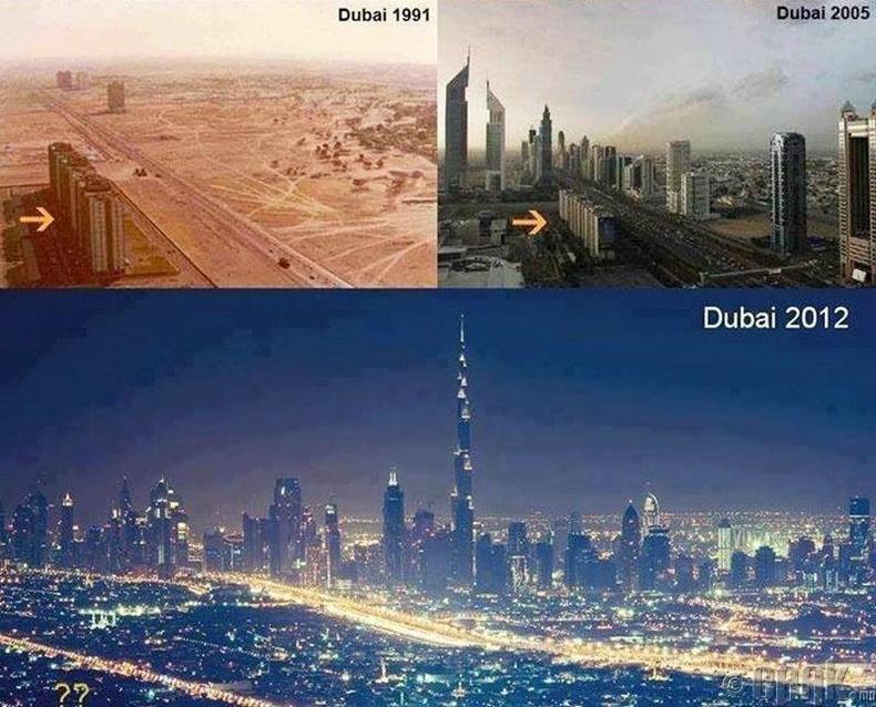 Арабын Нэгдсэн Эмират улсын тухайд